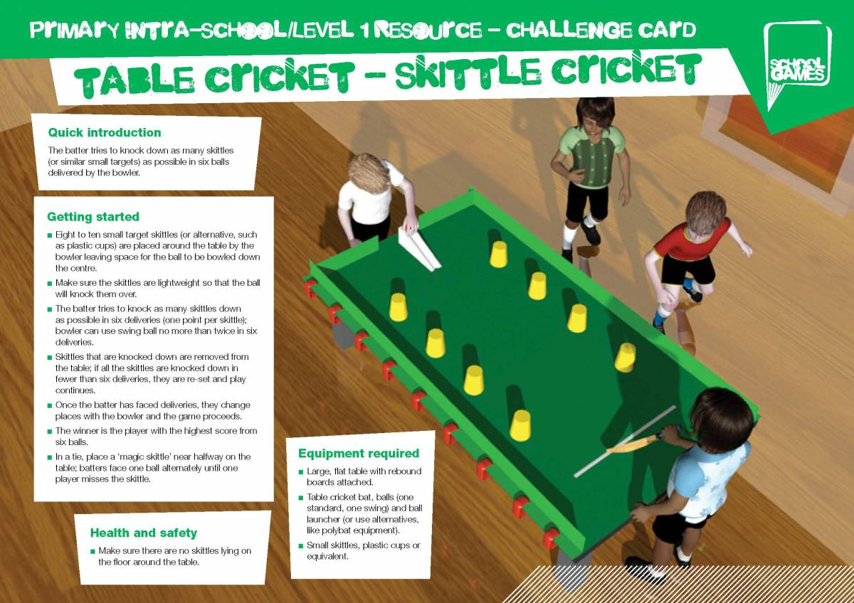 Table Cricket Challenge Card